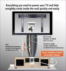 Full Size of Living Room:marvelous Corner Wire Hider Hide Wires Mounted Tv  Hang Tv Large Size of Living Room:marvelous Corner Wire Hider Hide Wires  Mounted ...