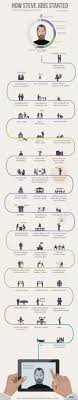 Sample Biography Timeline Infographic Layout How To Portray History With Timelines 14