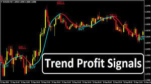 Which means it will probably continue working well after you are dead trend following used to work extremely well in the 70's 80's and 90's when there was a high risk in parallel, the rainbow oscillator is used to signal that a contrarian move may happen whenever it. Trend Profit Signals Buy Sell Parameters Trend Following System Trading Charts Marketing Trends Profit