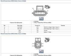 gm o2 sensor wiring diagram it will stop throwing the code guide gm o2 sensor wiring diagram help o2 sensor