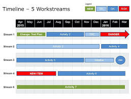 high level project schedule project timeline templates high level template lccorp co