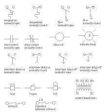 dc wiring symbols car wiring diagram download tinyuniverse co Wiring Diagram Symbols Automotive wiring diagram light symbol car wiring diagram download cancross co dc wiring symbols source ac wiring diagram symbols readingrat net wiring diagram light automotive wiring diagram symbols chart