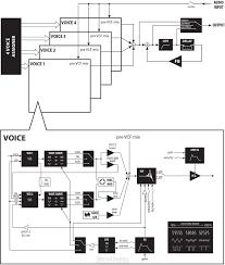 new korg minilogue 37 key synth gearslutz pro audio community
