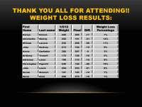 5 Best Images Of Biggest Loser Step Workout Chart
