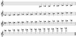 Alto Saxophone Fingering Chart G4 8notes Com