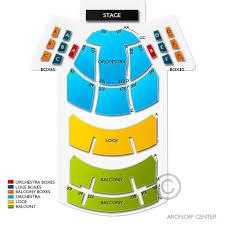 Awaited Cincinnati Tickets 12 23 2019 5 00 Pm Vivid Seats