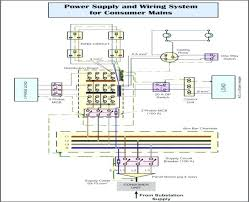 kitchen wiring electric kitchen wiring kitchen wiring diagram uk kitchen wiring circuit wiring a kitchen diagram layout diagrams inspirational house home kitchen wire diagrams images kitchen wiring kitchen wiring basics