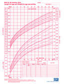 Baby Girl Weight Chart Kids Its Our Future Baby Girl Weight Chart By Month