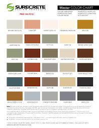 Surecrete Colortec 500 100 Solids Epoxy Pigmented Contec