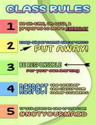Class Rules Poster Anchor Chart By Adjectives Hq Tpt