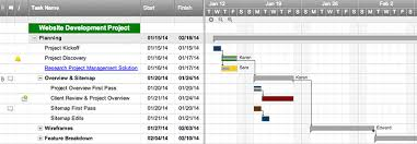 Project Planning Timeline Save Time On Project Planning 4 Tools For Product Managers