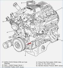 gm 5 3l engine diagram wiring diagrams best chevy 5 3l engine diagram data wiring diagram blog 2004 mitsubishi galant engine block heater 3800
