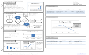 A3 Template One Of Our Many Free Lean Forms