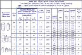 Amazon Com Size 3 Clear Empty Gelatin Capsules 100 Count