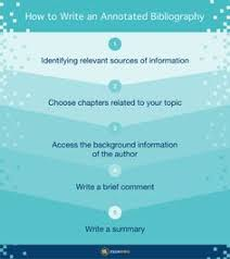 Annotated bibliographies   ppt download Justice Research and Statistics Association Improving Organizational Health  An Annotated Bibliography of the Organizational  Development Literature  Dr Jack McCann  Mr  G  bor Her  di Szab