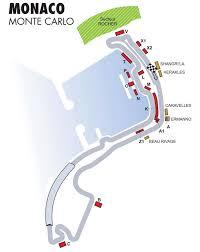 2020 Monaco Historic Grand Prix Friday 8th To 10th May