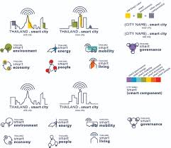 Smart City Design Competition Smart City Logo Proposal Phannisa N
