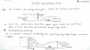 Example , Application and effects of Hydraulic Jump - Hydraulics ...