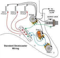strat wiring diagram 5 way switch strat discover your wiring fender strat wiring diagram wiring diagram schematics 17 best ideas about 3 way switch wiring electrical