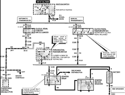 wiring diagrams ford starter solenoid the wiring diagram 1994 ford ranger cyl solenoid wont start drivers side · cole hersee solenoid wiring diagram