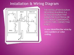 electrical installation module 3 ppt video online installation wiring diagram