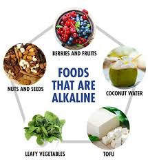 All About The Alkaline Diet Femina In