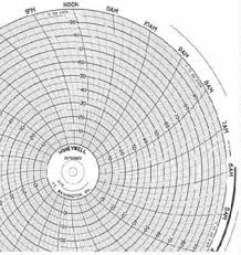 Honeywell 30755820 Ink Writing Circular Chart