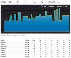 triathlon forum