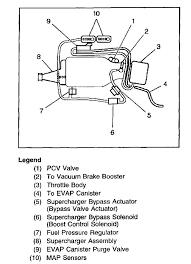 similiar pontiac bonneville engine diagram keywords belt diagram justanswer com pontiac 2kh3c 2000 bonneville 3