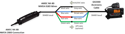 nmea 2000 wiring diagram suzuki nmea newtork standard suzuki Smartcraft Nmea 0183 Wiring Diagram adding nmea support to a standard horizon gx if you need to extend the wires you NMEA 0183 Devices