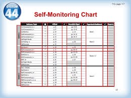 System 44 Self Monitoring Chart System 44 Using Data To Make It Work In The Read 180