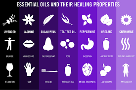 Essential Oil Benefits Chart A Guide To Essential Oils Infographic Awaken