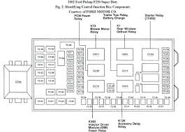 2007 infiniti g35 fuse box location diagram wiring gardendomain club 2007 ford f250 fuse box location at 2007 F250 Fuse Box Location