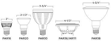 What Are Par20 Led Light Bulbs Used For Homelectrical Com