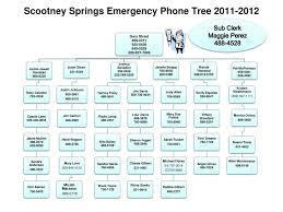 Emergency Phone Tree Ppt Scootney Springs Emergency Phone Tree 2011 2012 Powerpoint