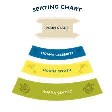 Ka Seating Chart Best Luau In Oahu Hawaii Authentic Luau Party Sea