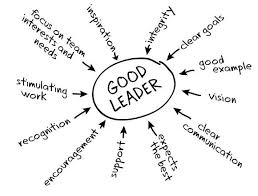 Best Leadership Quotes Stunning Great Leadership Quotes Luxury Leadership Quote Good Leaders