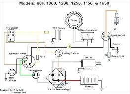 20 hp kohler wiring diagram further kohler key switch wiring diagram kohler wiring diagrams sh265 kohler command pro engines wiring diagram data wiring diagram 20 hp kohler wiring diagram further kohler key switch wiring diagram