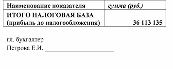 Налоговые регистры по налогу на прибыль сделай сам  Регистр учета 3