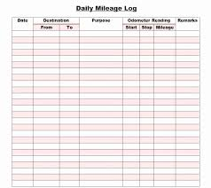 Mileage Form For Taxes 26 Example Irs Mileage Log Template Rishilpi