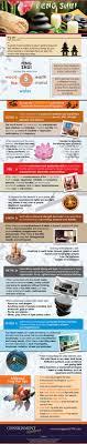 infographic feng shui. Feng Shui Infographic H