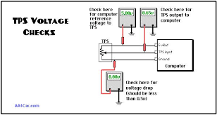 p0121 throttle position tp sensor a accelerator pedal position test circuit