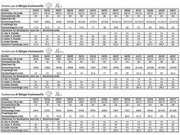 Crochet Size Chart Crochet Patterns Slippers Size Chart For Socks For
