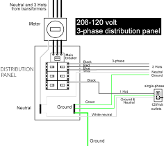 single phase 208 wiring diagram floralfrocks can you run single phase on three phase at 3 Phase To Single Phase Wiring Diagram