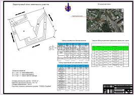 Анализ и разработка инвестиционных мероприятий по повышению  9 Кадастровый план