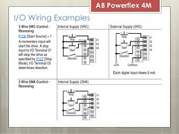 ac drive vfd allen bradley powerflex 4m ab powerflex 4m i o wiring examples