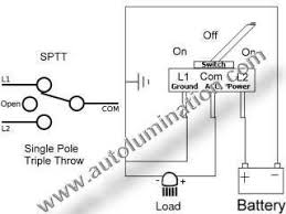 getting my aux back up light on a switch page 3 plowsite for this switch l1 is the ground for the light inside the switch using it as a load or source line will not send voltage to the common post