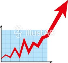 「上昇チャート フリーイラスト」の画像検索結果