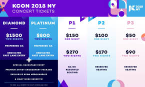 Kcon Ny 2017 Seating Chart My Seoul Obsession Kcon18ny Buying Tickets For Kcon New