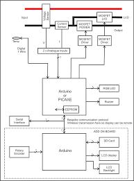 ao smith motors wiring diagram blower motor to pool pump and fasco blower motor wiring diagram manual at Fasco Blower Motor Wiring Diagram